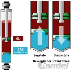 1 KYB Gas-A-Just Gasdruck STOSSDÄMPFER HINTEN 553229 Nissan Pic:1