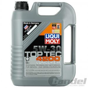 filterset inspektionskit+liqui moly 5w30 Öl alfa mito 955 fiat