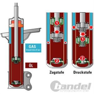 1 KYB Excel-G Gasdruck STOSSDÄMPFER HINTEN 341205 Audi Pic:2